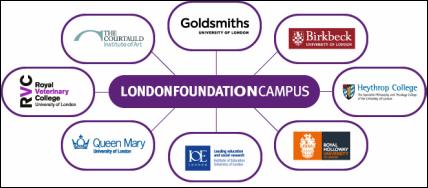 london foundation campus