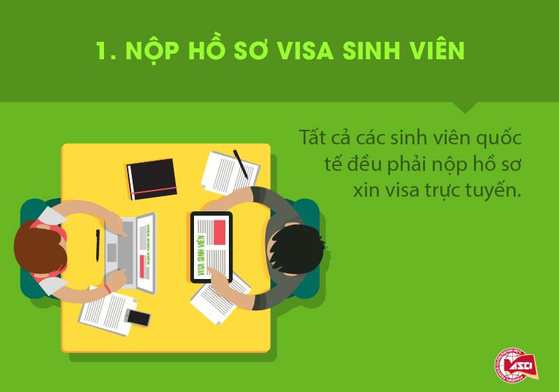 nop-ho-so-visa-sinh-vien