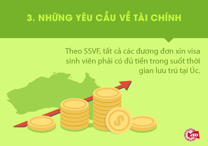 yeu-cau-ve-tai-chinh