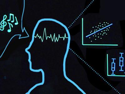 Tư duy thống kê, Khoa học và Phân tích dữ liệu
