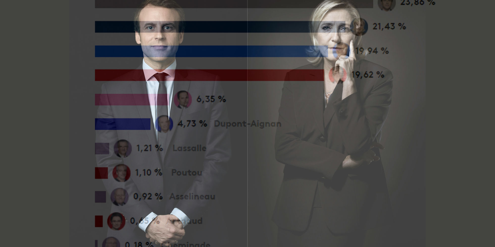 COMBO-FRANCE2017-VOTE