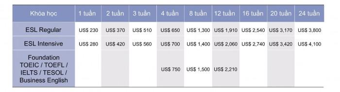 Bảng học phí các khóa học