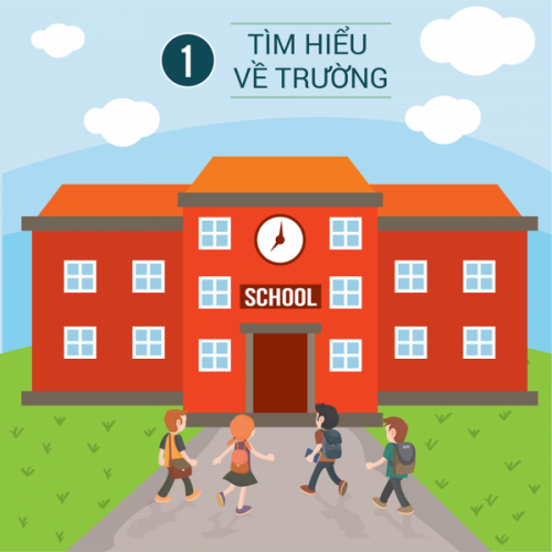 hoc tieng anh o philippines 2