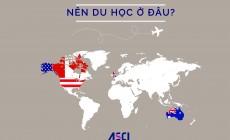 Canada, Mỹ, Anh và Úc: Nên đi du học ở đâu?