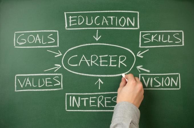 Chọn lựa nghề nghiệp phù hợp là sự tổng hợp của nhiều yếu tố