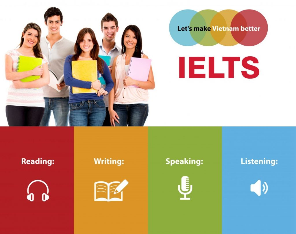 hoc-ielts-tai-truong-anh-ngu-smeag-philippines